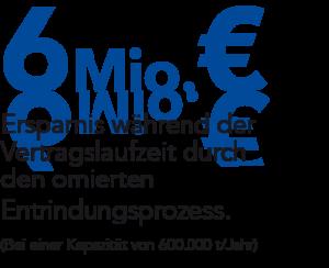 6 Mio euro Ersparnis