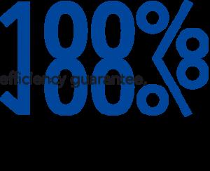 100% efficiency guarantee