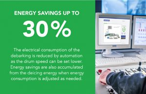 Energy savings up to 30 %