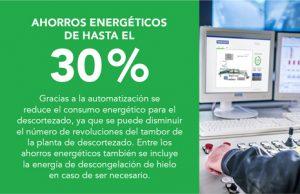 Ahorros energeticos de hasta el 30%
