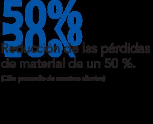 Reducción de las pérdidas de material de un 50 %