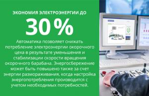 Energy savings up to 30 %
